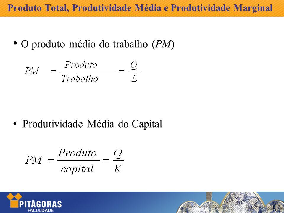 Produto Total, Produtividade Média e Produtividade Marginal O produto médio do trabalho (PM) Produtividade Média do Capital