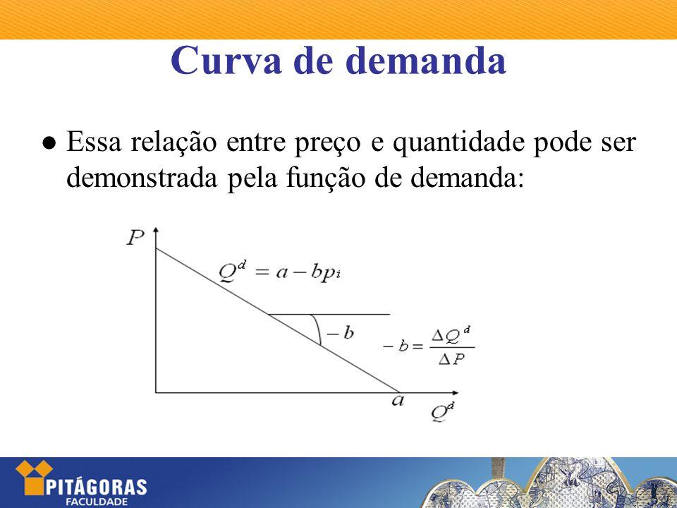 Essa relação entre preço e quantidade pode ser demonstrada pela função de demanda: