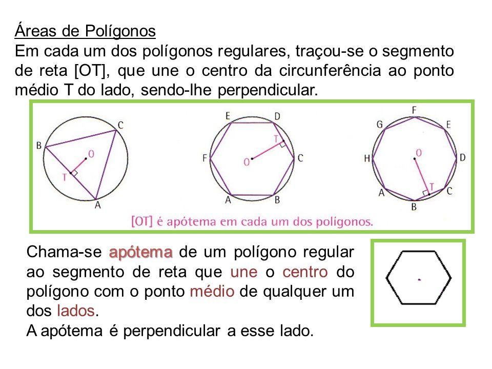 Áreas de Polígonos Em cada um dos polígonos regulares, traçou-se o segmento de reta [OT], que une o centro da circunferência ao ponto médio T do lado,