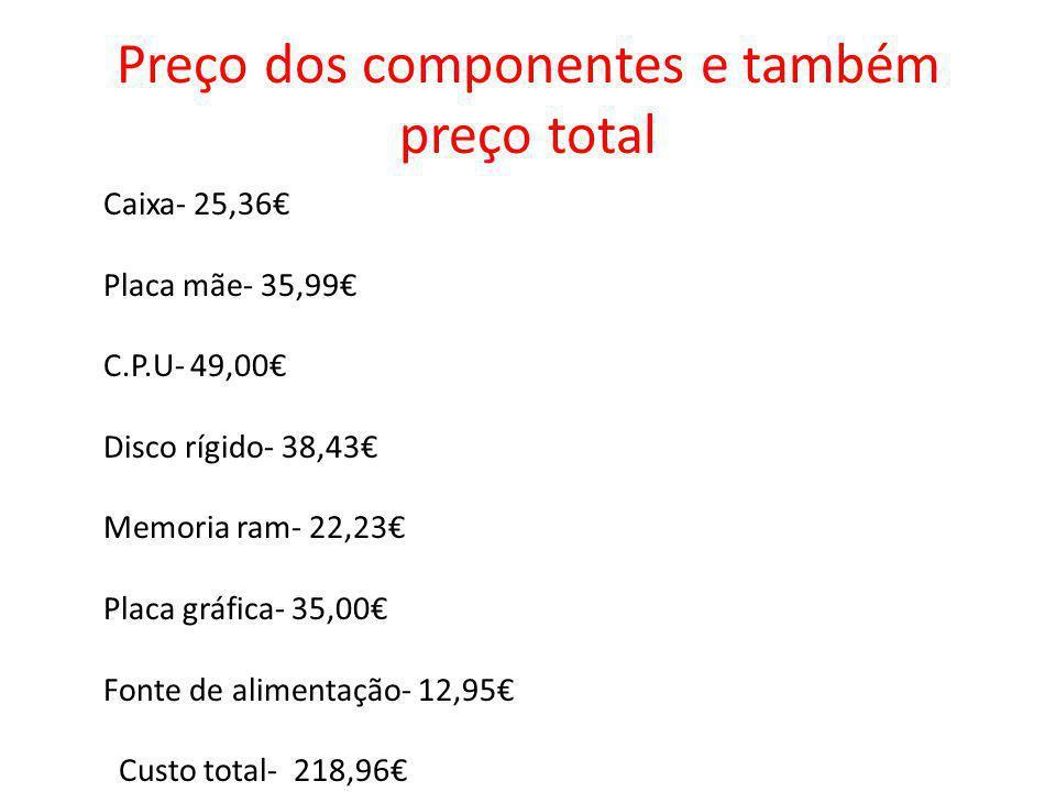 Preço dos componentes e também preço total Caixa- 25,36€ Placa mãe- 35,99€ C.P.U- 49,00€ Disco rígido- 38,43€ Memoria ram- 22,23€ Placa gráfica- 35,00