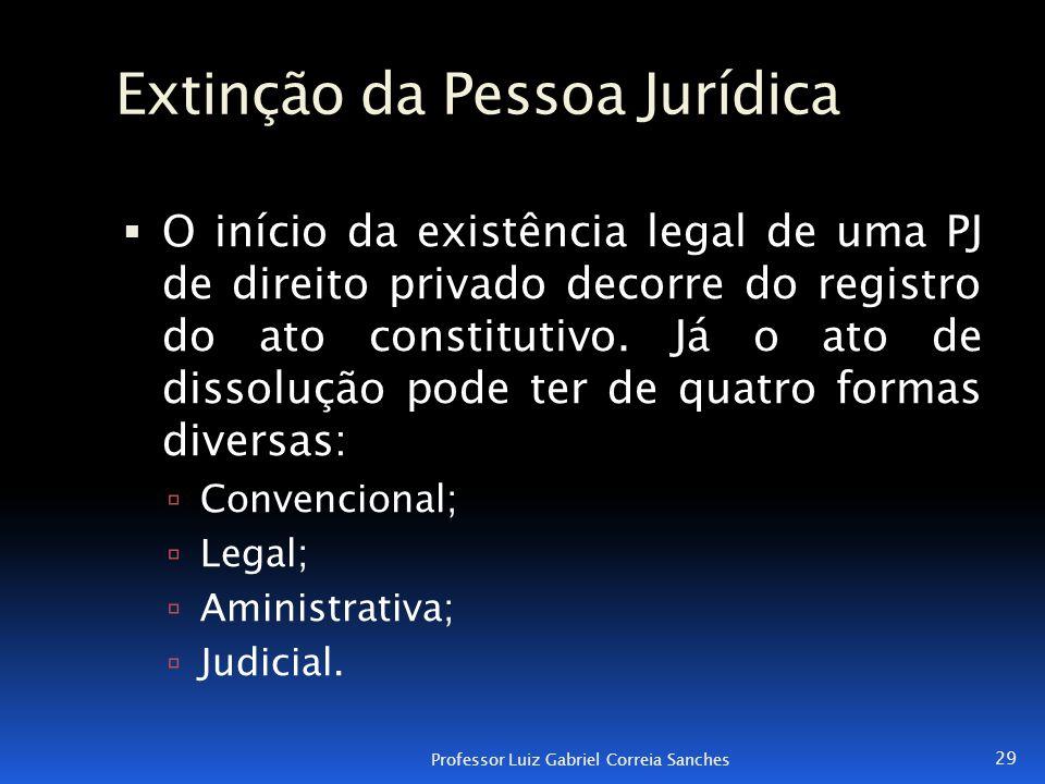 Extinção da Pessoa Jurídica  O início da existência legal de uma PJ de direito privado decorre do registro do ato constitutivo. Já o ato de dissoluçã