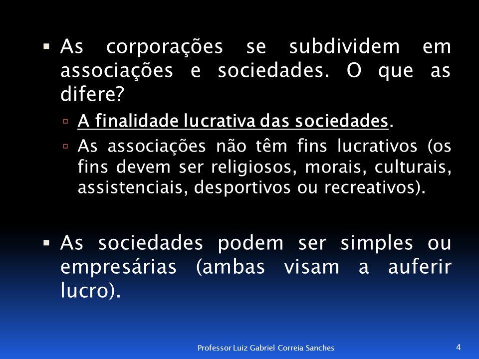  As corporações se subdividem em associações e sociedades. O que as difere?  A finalidade lucrativa das sociedades.  As associações não têm fins lu