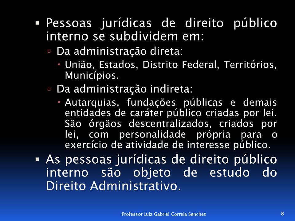  Pessoas jurídicas de direito público interno se subdividem em:  Da administração direta:  União, Estados, Distrito Federal, Territórios, Município
