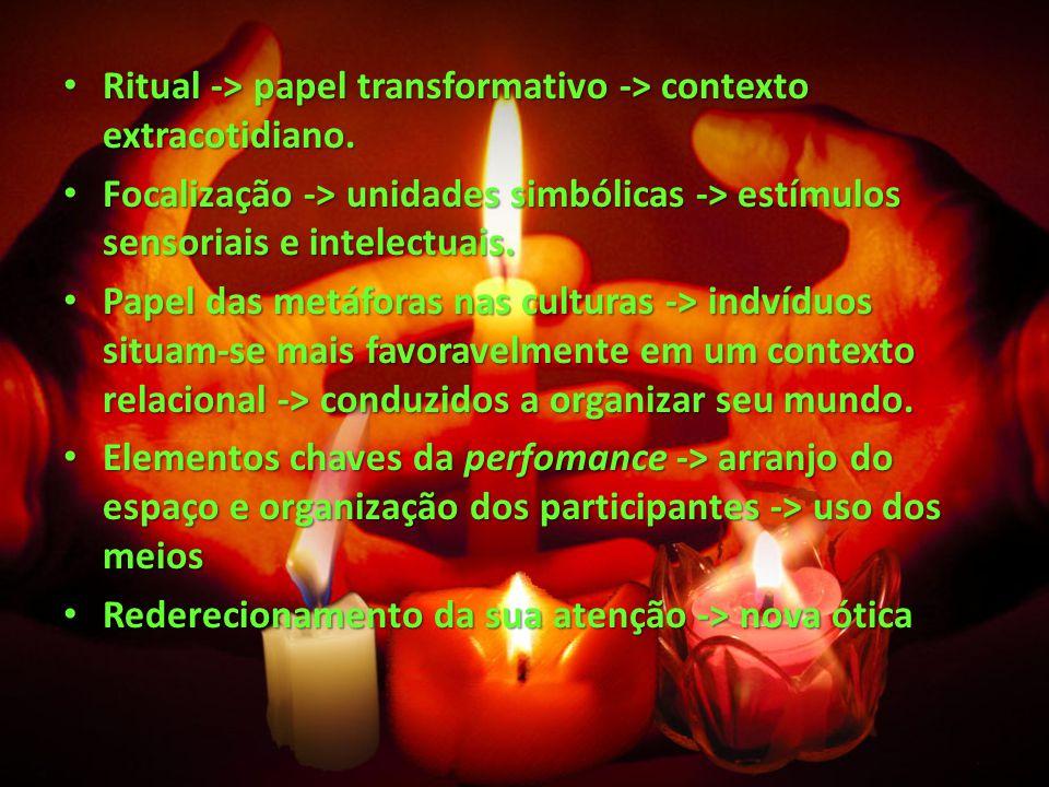 Ritual -> papel transformativo -> contexto extracotidiano. Ritual -> papel transformativo -> contexto extracotidiano. Focalização -> unidades simbólic