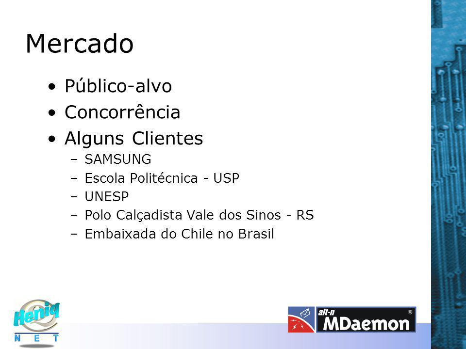 Mercado Público-alvo Concorrência Alguns Clientes –SAMSUNG –Escola Politécnica - USP –UNESP –Polo Calçadista Vale dos Sinos - RS –Embaixada do Chile n