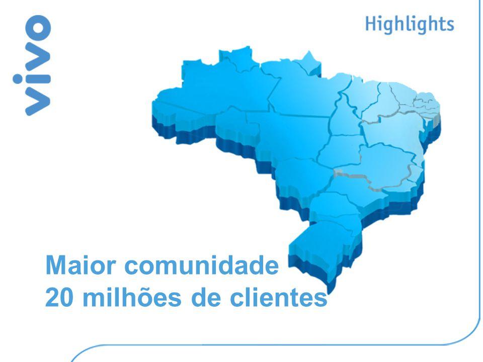 Maior comunidade 20 milhões de clientes