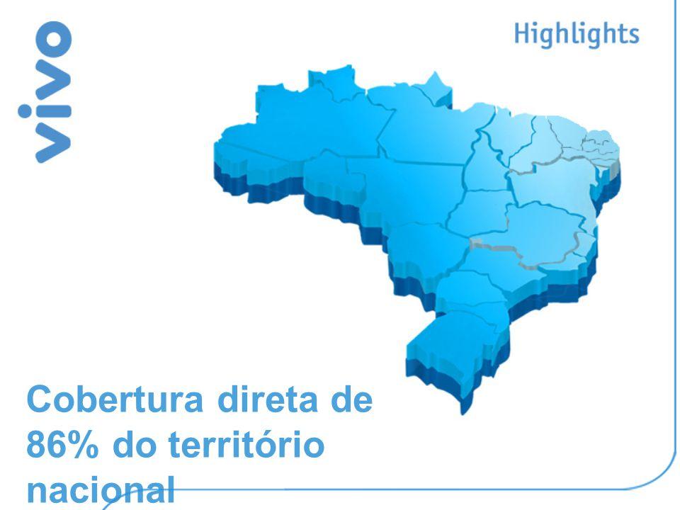Cobertura direta de 86% do território nacional