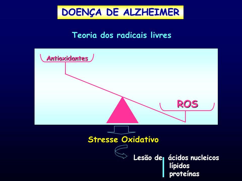 Lesão de ácidos nucleicos lípidos proteínas Stresse Oxidativo ROS Antioxidantes DOENÇA DE ALZHEIMER Teoria dos radicais livres