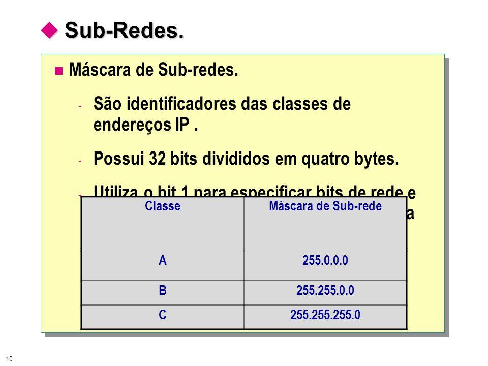 10  Sub-Redes. Máscara de Sub-redes. - São identificadores das classes de endereços IP. - Possui 32 bits divididos em quatro bytes. - Utiliza o bit 1
