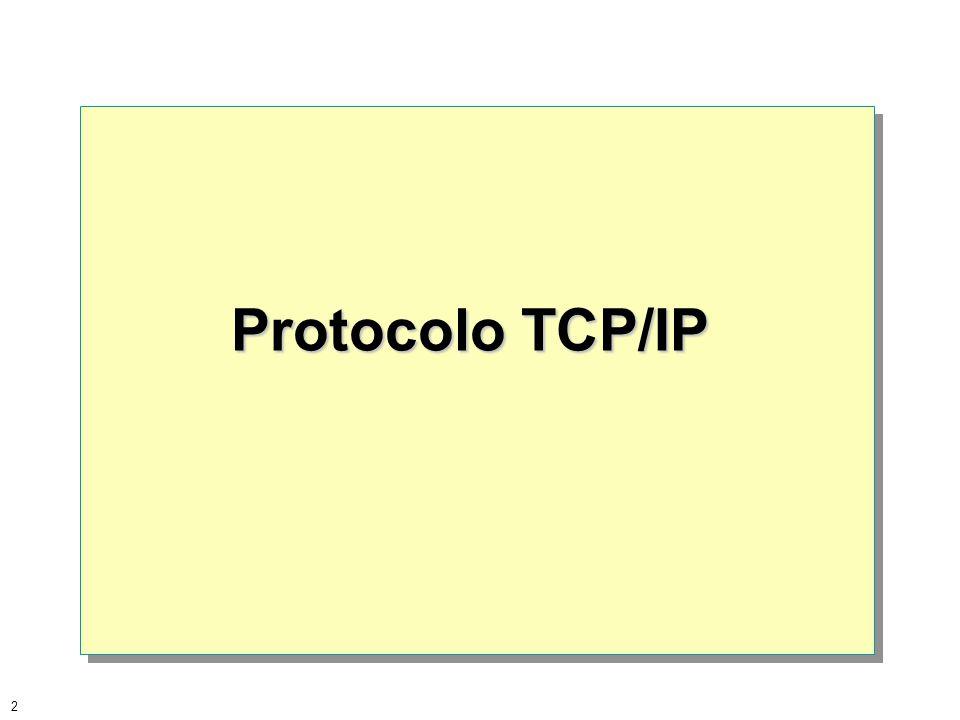 2 Protocolo TCP/IP