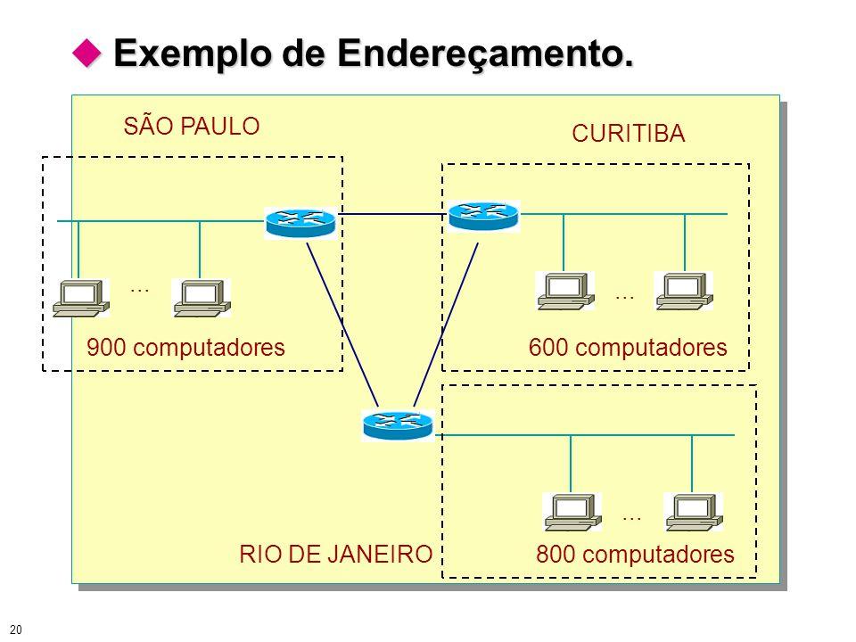 20  Exemplo de Endereçamento.... 900 computadores600 computadores... SÃO PAULO CURITIBA 800 computadores... RIO DE JANEIRO
