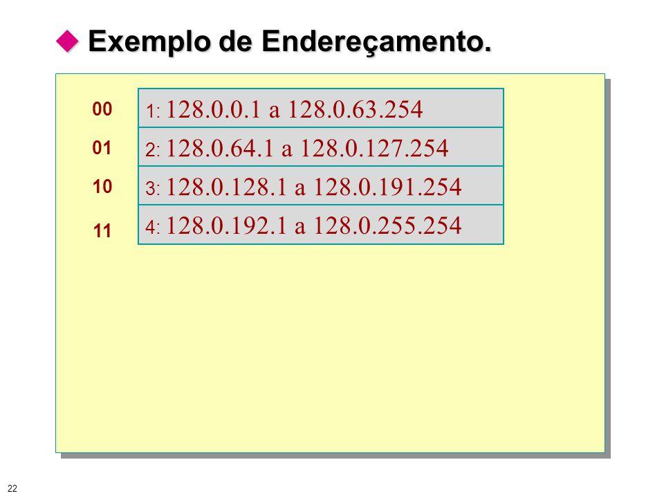 22  Exemplo de Endereçamento. 1: 128.0.0.1 a 128.0.63.254 2: 128.0.64.1 a 128.0.127.254 3: 128.0.128.1 a 128.0.191.254 4: 128.0.192.1 a 128.0.255.254