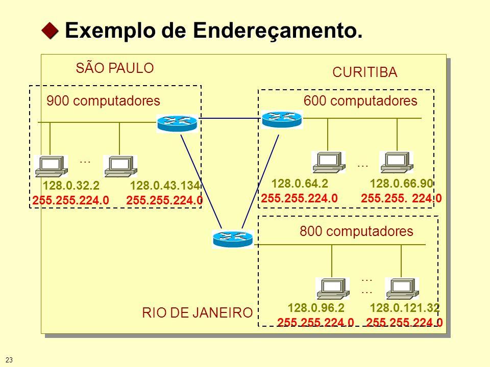 23  Exemplo de Endereçamento.... 128.0.32.2 255.255.224.0 128.0.43.134 255.255.224.0 128.0.64.2 255.255.224.0 128.0.66.90 255.255. 224.0 128.0.96.2 2