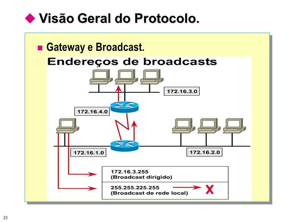 25  Visão Geral do Protocolo. Gateway e Broadcast.