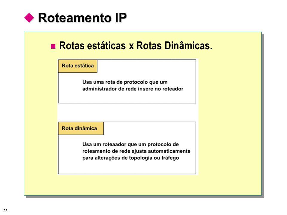 28  Roteamento IP Rotas estáticas x Rotas Dinâmicas.
