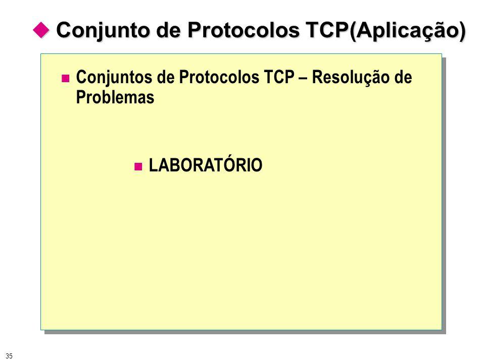 35 Conjuntos de Protocolos TCP – Resolução de Problemas LABORATÓRIO  Conjunto de Protocolos TCP(Aplicação)