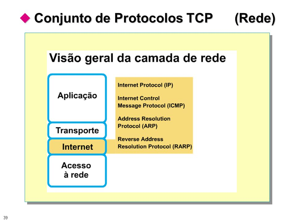 39  Conjunto de Protocolos TCP (Rede)