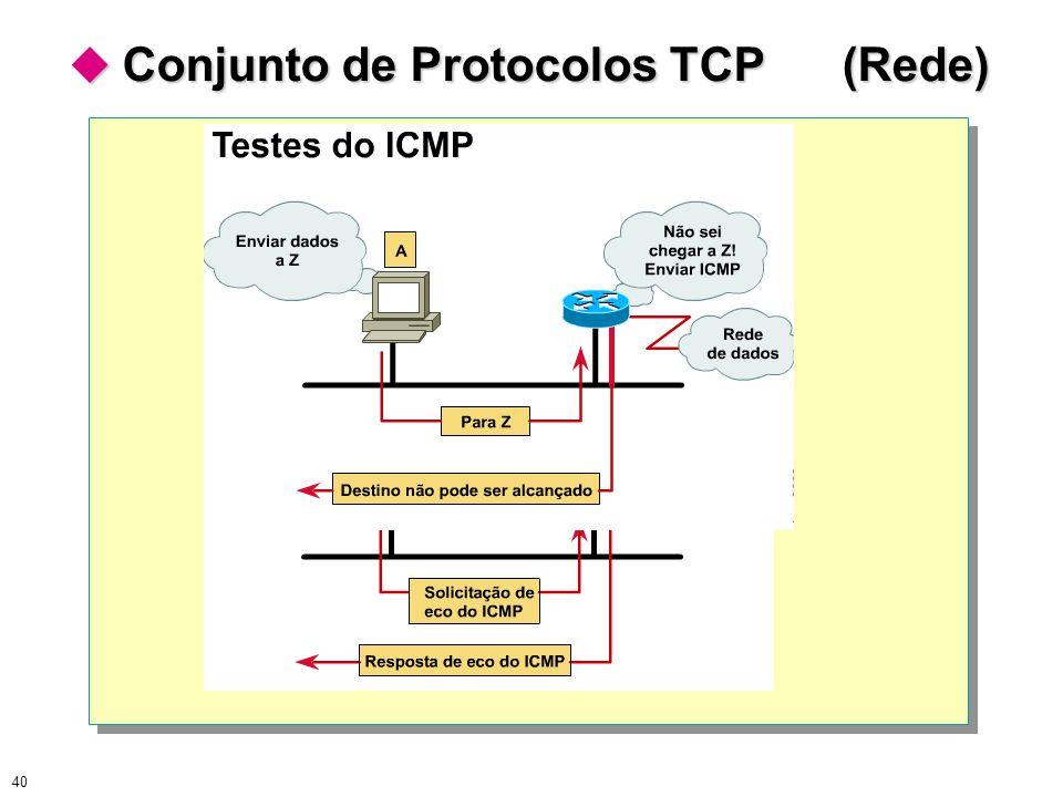 40  Conjunto de Protocolos TCP (Rede)