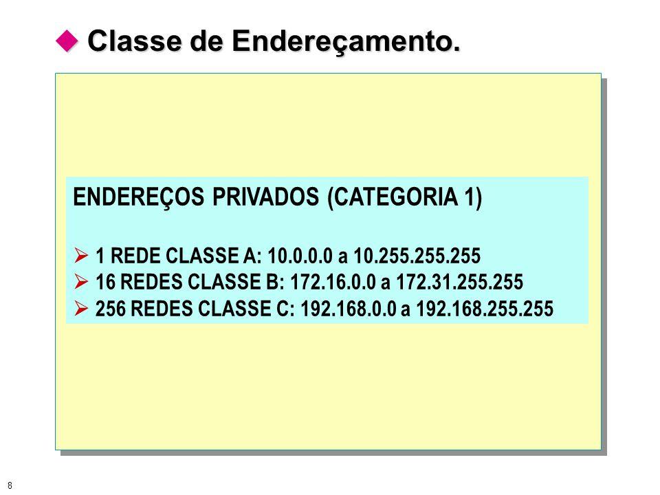 8  Classe de Endereçamento. ENDEREÇOS PRIVADOS (CATEGORIA 1)  1 REDE CLASSE A: 10.0.0.0 a 10.255.255.255  16 REDES CLASSE B: 172.16.0.0 a 172.31.25