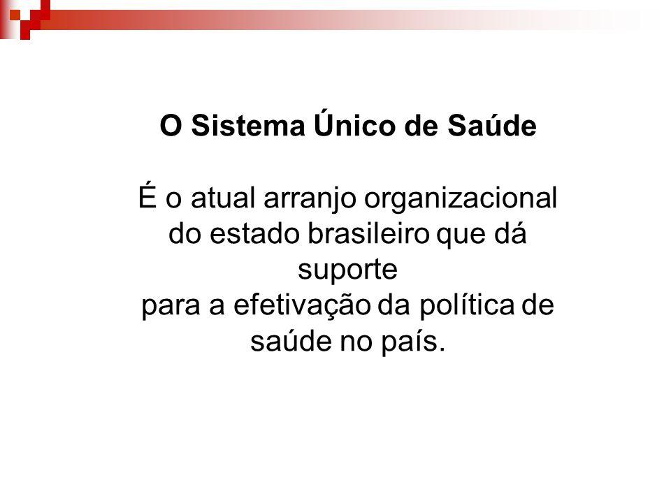 O Sistema Único de Saúde É o atual arranjo organizacional do estado brasileiro que dá suporte para a efetivação da política de saúde no país.