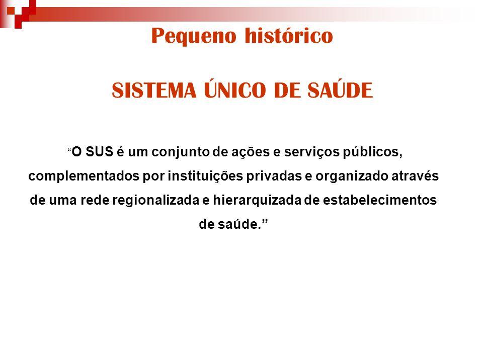 """Pequeno histórico SISTEMA ÚNICO DE SAÚDE """" O SUS é um conjunto de ações e serviços públicos, complementados por instituições privadas e organizado atr"""