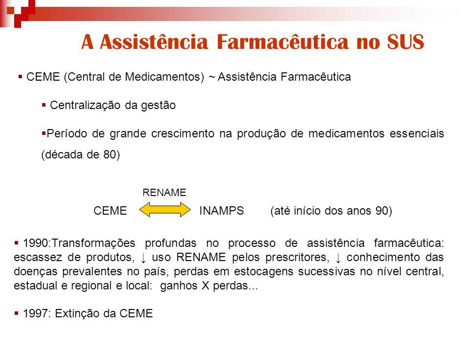 A Assistência Farmacêutica no SUS  CEME (Central de Medicamentos) ~ Assistência Farmacêutica  Centralização da gestão  Período de grande cresciment