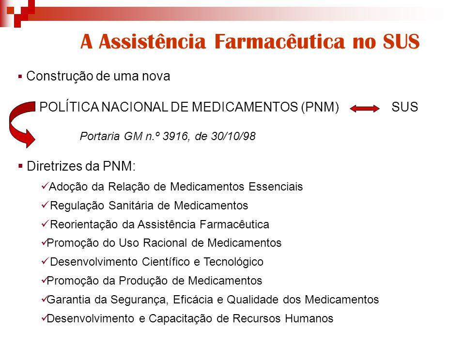 A Assistência Farmacêutica no SUS  Construção de uma nova POLÍTICA NACIONAL DE MEDICAMENTOS (PNM) SUS Portaria GM n.º 3916, de 30/10/98  Diretrizes da PNM: Adoção da Relação de Medicamentos Essenciais Regulação Sanitária de Medicamentos Reorientação da Assistência Farmacêutica Promoção do Uso Racional de Medicamentos Desenvolvimento Científico e Tecnológico Promoção da Produção de Medicamentos Garantia da Segurança, Eficácia e Qualidade dos Medicamentos Desenvolvimento e Capacitação de Recursos Humanos
