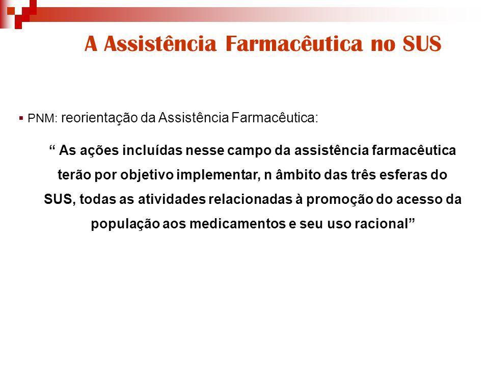 """A Assistência Farmacêutica no SUS  PNM: reorientação da Assistência Farmacêutica: """" As ações incluídas nesse campo da assistência farmacêutica terão"""
