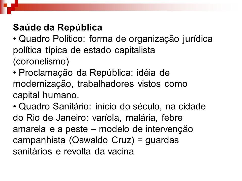 Saúde da República Quadro Político: forma de organização jurídica política típica de estado capitalista (coronelismo) Proclamação da República: idéia de modernização, trabalhadores vistos como capital humano.