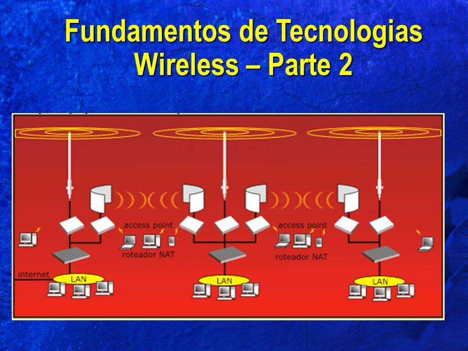 Assunto: Fundamentos de Transmissão Wireless  Ondas  Matemática para estudo de ondas eletromagnéticas  Ondas eletromagnéticas  Tecnicas de modulação  Acesso múltiplo e largura de banda  Propagação de ondas de rádios