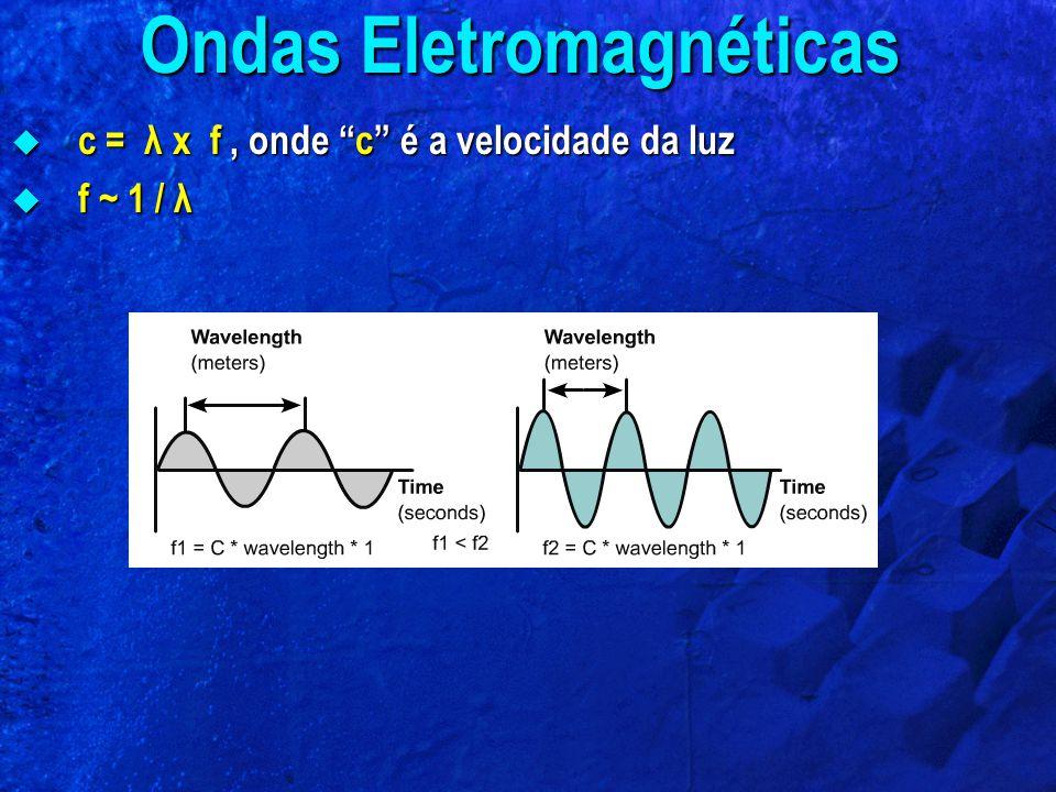 " c = λ x f, onde ""c"" é a velocidade da luz  f ~ 1 / λ Ondas Eletromagnéticas"