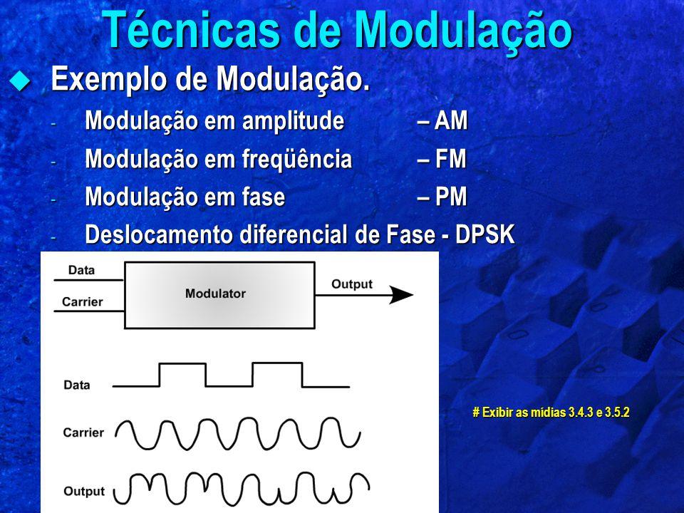  Exemplo de Modulação. - Modulação em amplitude – AM - Modulação em freqüência – FM - Modulação em fase – PM - Deslocamento diferencial de Fase - DPS