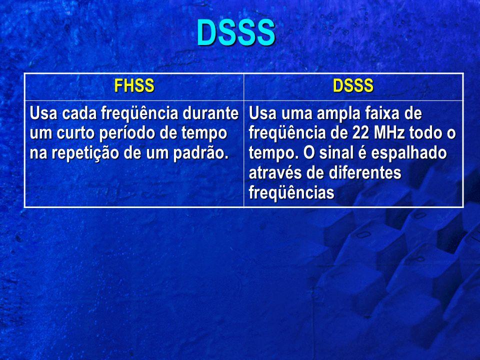 DSSS FHSSDSSS Usa cada freqüência durante um curto período de tempo na repetição de um padrão. Usa uma ampla faixa de freqüência de 22 MHz todo o temp