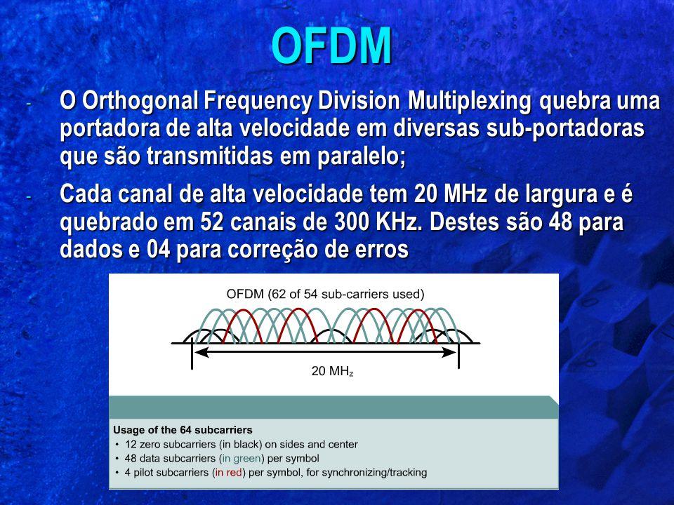 - O Orthogonal Frequency Division Multiplexing quebra uma portadora de alta velocidade em diversas sub-portadoras que são transmitidas em paralelo; -