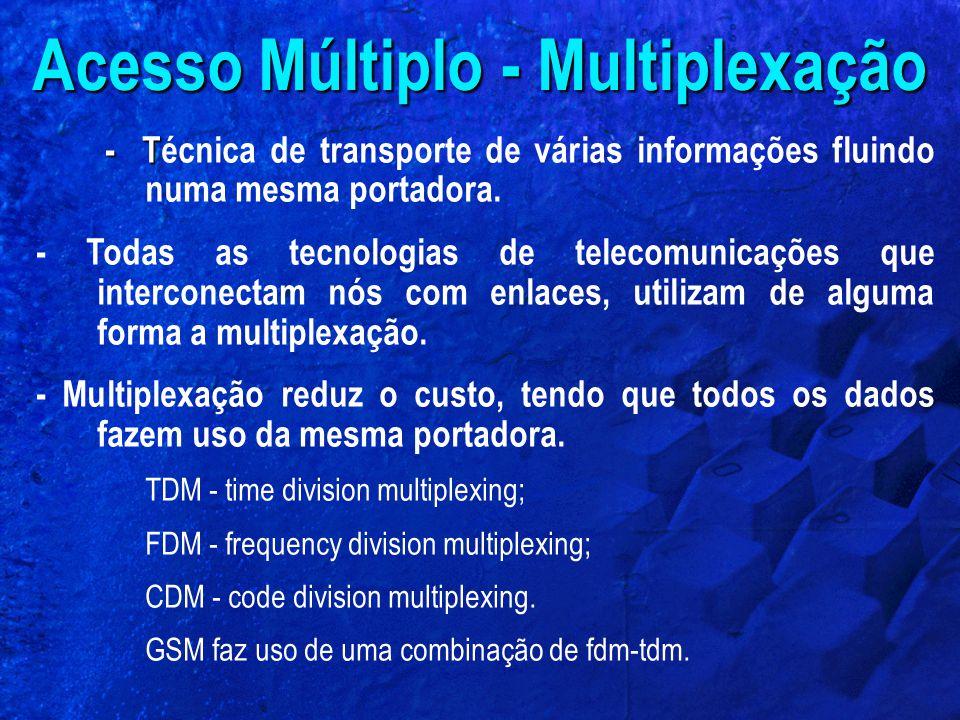 - T - Técnica de transporte de várias informações fluindo numa mesma portadora. - Todas as tecnologias de telecomunicações que interconectam nós com e