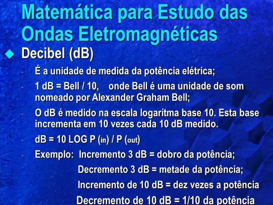  Decibel (dB) - É a unidade de medida da potência elétrica; - 1 dB = Bell / 10, onde Bell é uma unidade de som nomeado por Alexander Graham Bell; - O