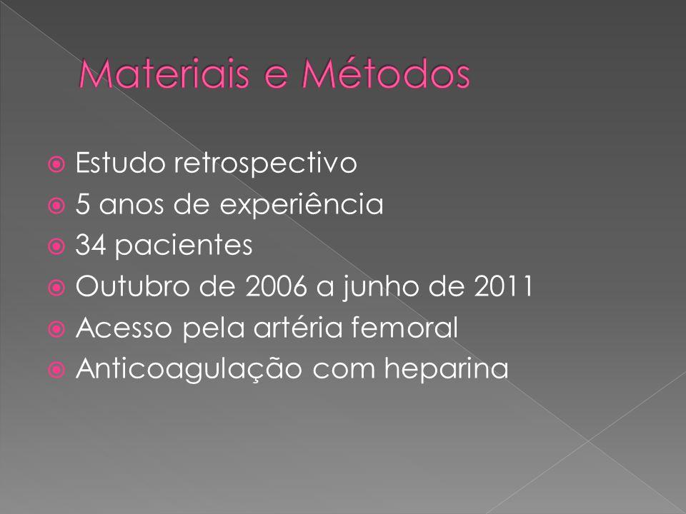  Estudo retrospectivo  5 anos de experiência  34 pacientes  Outubro de 2006 a junho de 2011  Acesso pela artéria femoral  Anticoagulação com hep