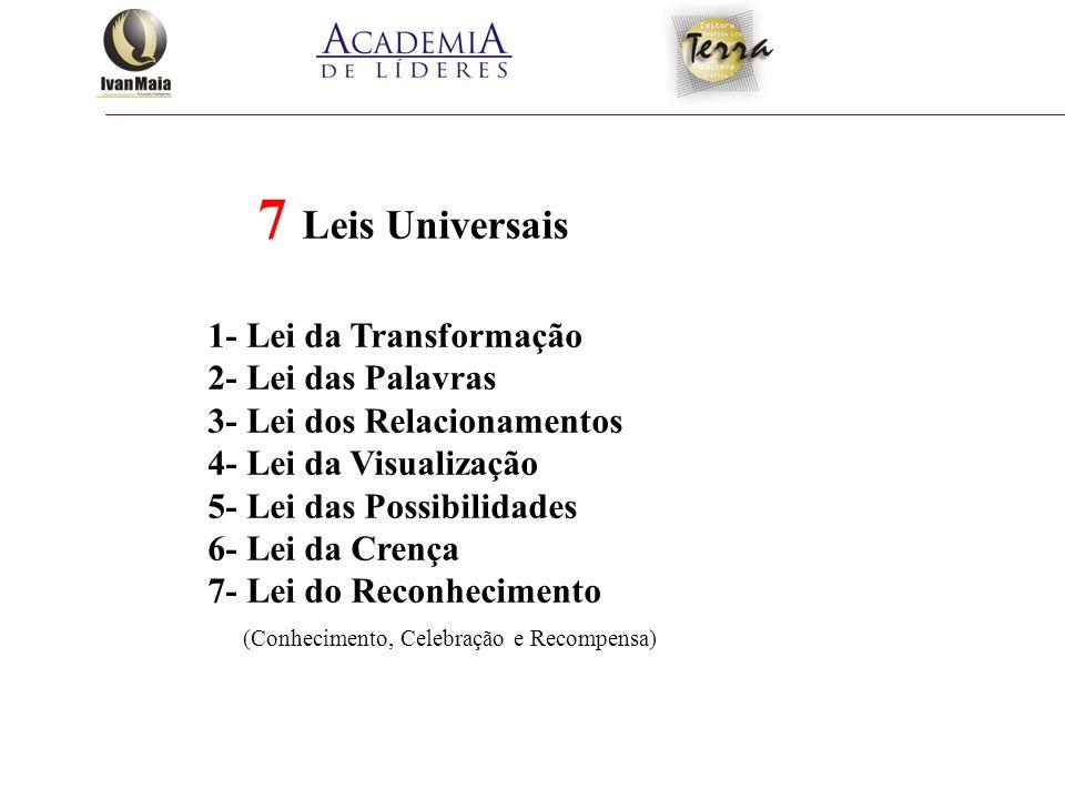 7 Leis Universais 1- Lei da Transformação 2- Lei das Palavras 3- Lei dos Relacionamentos 4- Lei da Visualização 5- Lei das Possibilidades 6- Lei da Cr