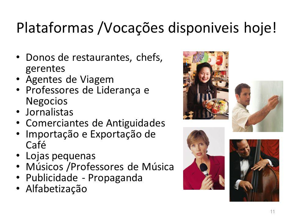 Plataformas /Vocações disponiveis hoje! Donos de restaurantes, chefs, gerentes Agentes de Viagem Professores de Liderança e Negocios Jornalistas Comer