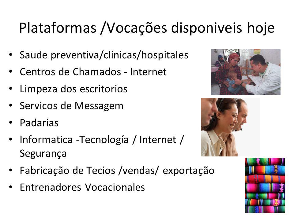 Plataformas /Vocações disponiveis hoje Saude preventiva/clínicas/hospitales Centros de Chamados - Internet Limpeza dos escritorios Servicos de Message