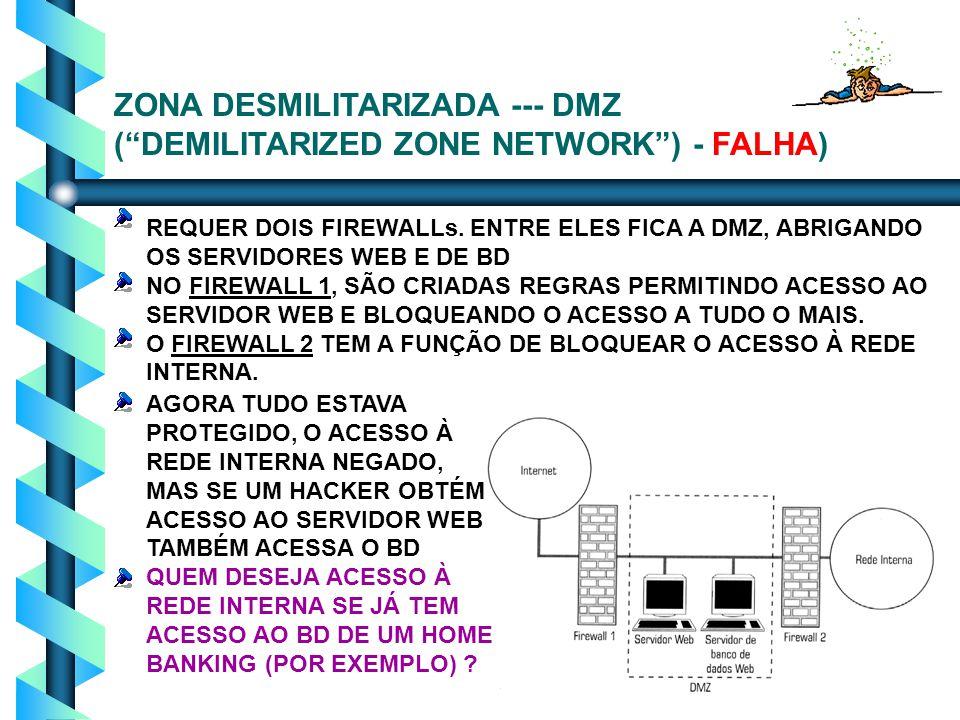 """ZONA DESMILITARIZADA --- DMZ (""""DEMILITARIZED ZONE NETWORK"""") - FALHA) REQUER DOIS FIREWALLs. ENTRE ELES FICA A DMZ, ABRIGANDO OS SERVIDORES WEB E DE BD"""