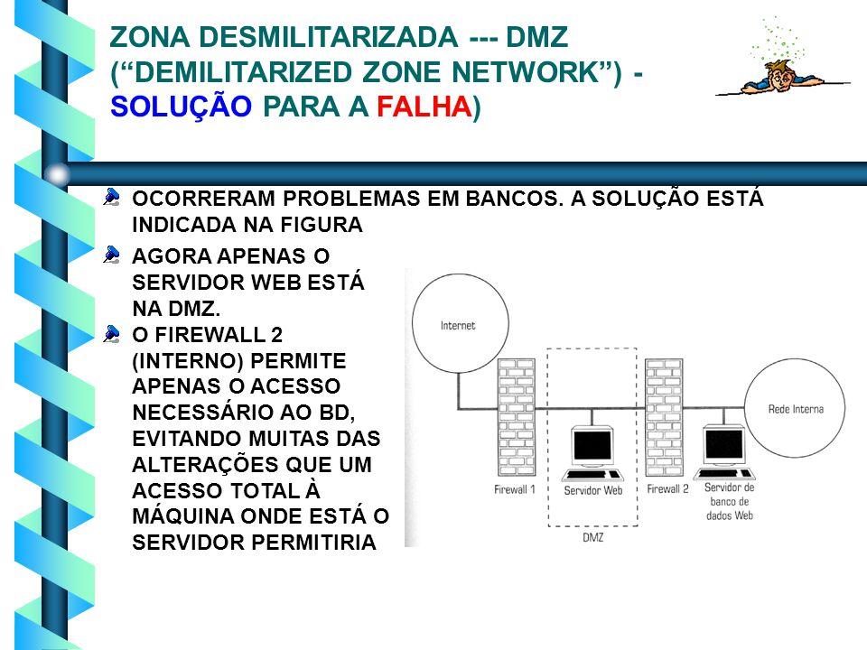 """ZONA DESMILITARIZADA --- DMZ (""""DEMILITARIZED ZONE NETWORK"""") - SOLUÇÃO PARA A FALHA) OCORRERAM PROBLEMAS EM BANCOS. A SOLUÇÃO ESTÁ INDICADA NA FIGURA A"""