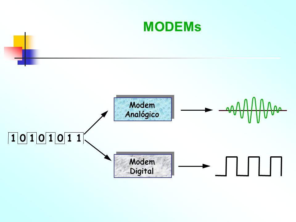 MODEMs Modem Analógico Modem Digital 11111000