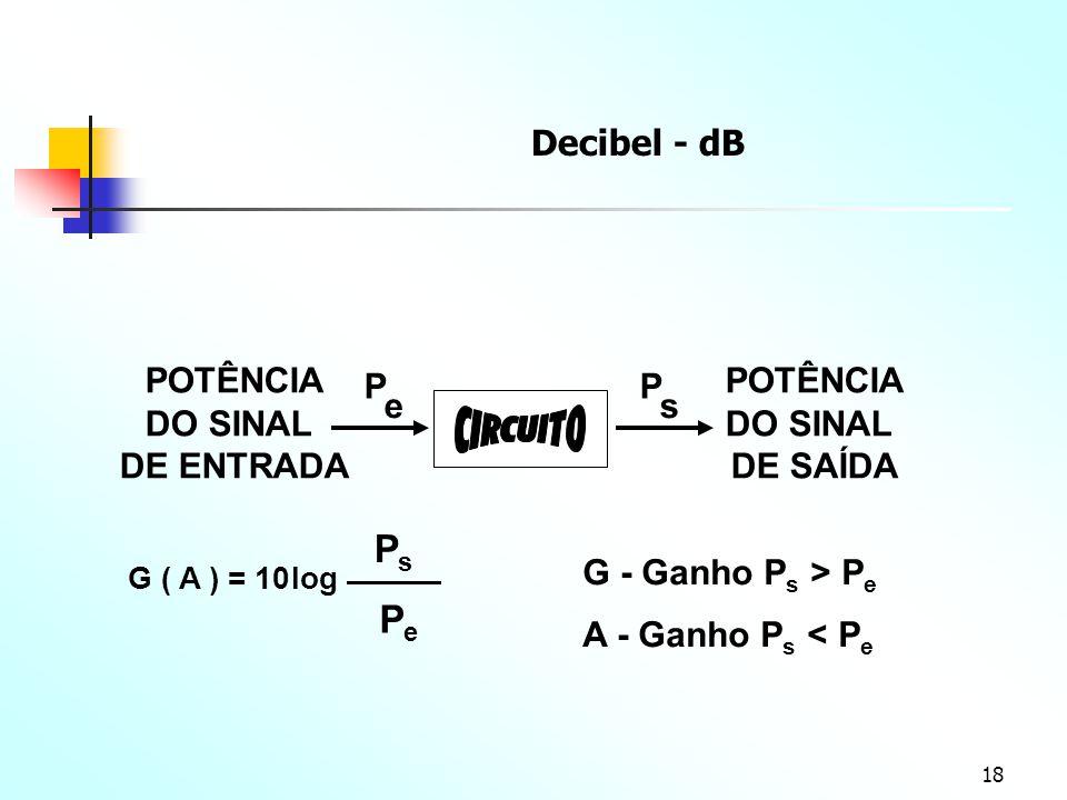 18 POTÊNCIA DO SINAL DE ENTRADA P e P e P s G ( A ) = 10log G - Ganho P s > P e A - Ganho P s < P e P s POTÊNCIA DO SINAL DE SAÍDA Decibel - dB
