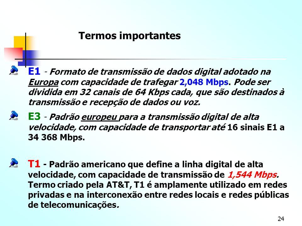 24 E1 - Formato de transmissão de dados digital adotado na Europa com capacidade de trafegar 2,048 Mbps. Pode ser dividida em 32 canais de 64 Kbps cad