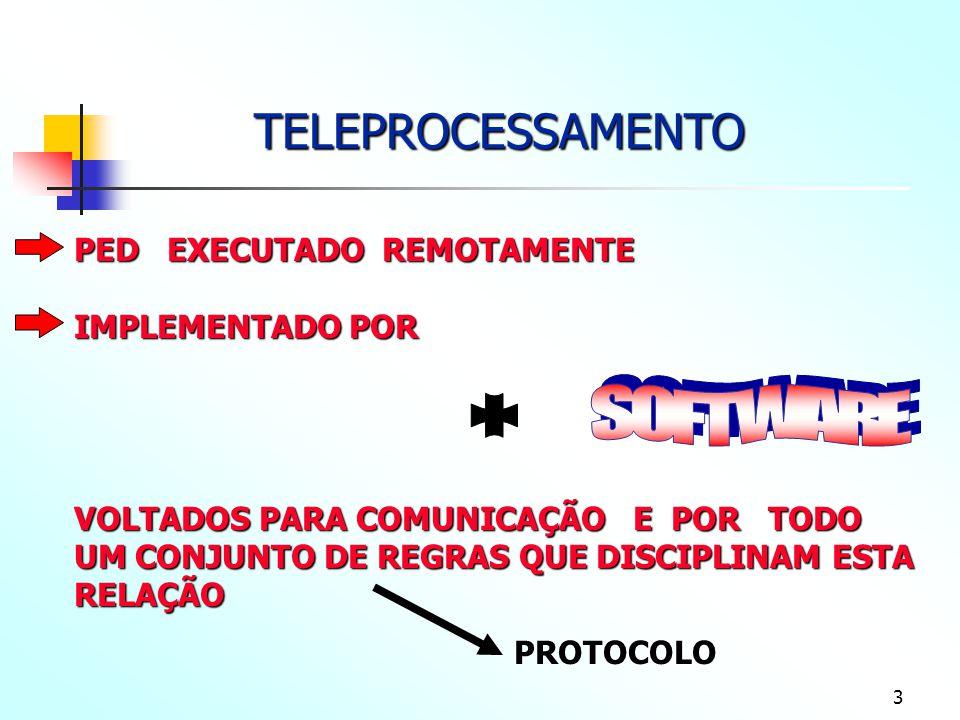 3 TELEPROCESSAMENTO PED EXECUTADO REMOTAMENTE IMPLEMENTADO POR VOLTADOS PARA COMUNICAÇÃO E POR TODO UM CONJUNTO DE REGRAS QUE DISCIPLINAM ESTA RELAÇÃO