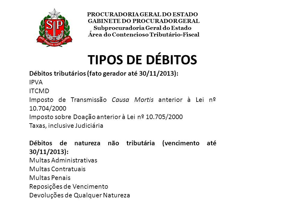 PROCURADORIA GERAL DO ESTADO GABINETE DO PROCURADOR GERAL Subprocuradoria Geral do Estado Área do Contencioso Tributário-Fiscal TIPOS DE DÉBITOS Débit