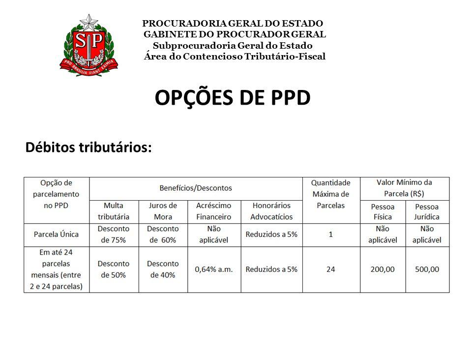 PROCURADORIA GERAL DO ESTADO GABINETE DO PROCURADOR GERAL Subprocuradoria Geral do Estado Área do Contencioso Tributário-Fiscal OPÇÕES DE PPD Débitos