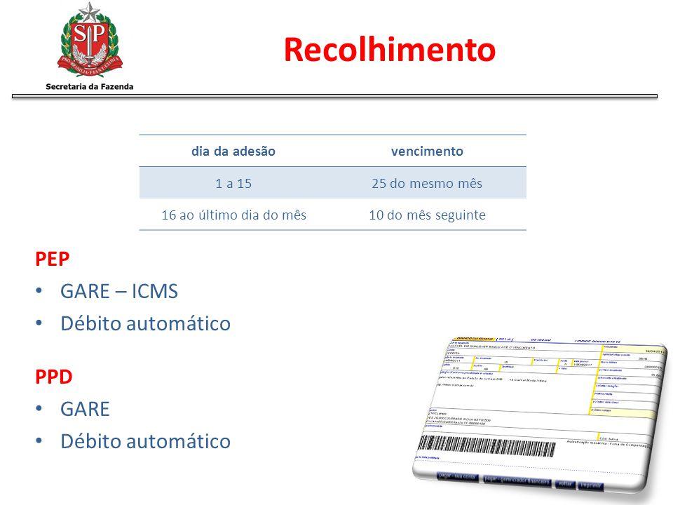 Recolhimento dia da adesãovencimento 1 a 1525 do mesmo mês 16 ao último dia do mês10 do mês seguinte PEP GARE – ICMS Débito automático PPD GARE Débito