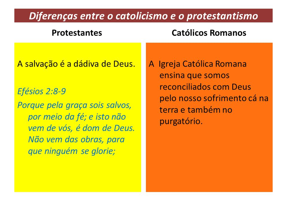 Diferenças entre o catolicismo e o protestantismo Protestantes A salvação é a dádiva de Deus. Efésios 2:8-9 Porque pela graça sois salvos, por meio da